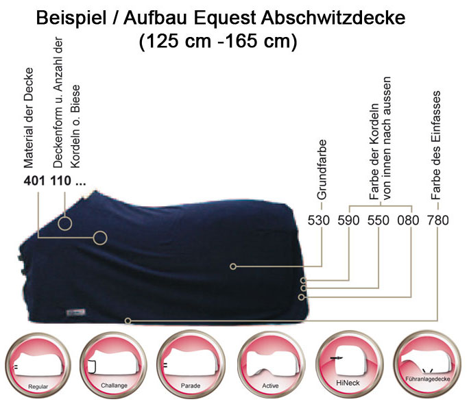 Equest Abschwitzdecken - Design Your Own
